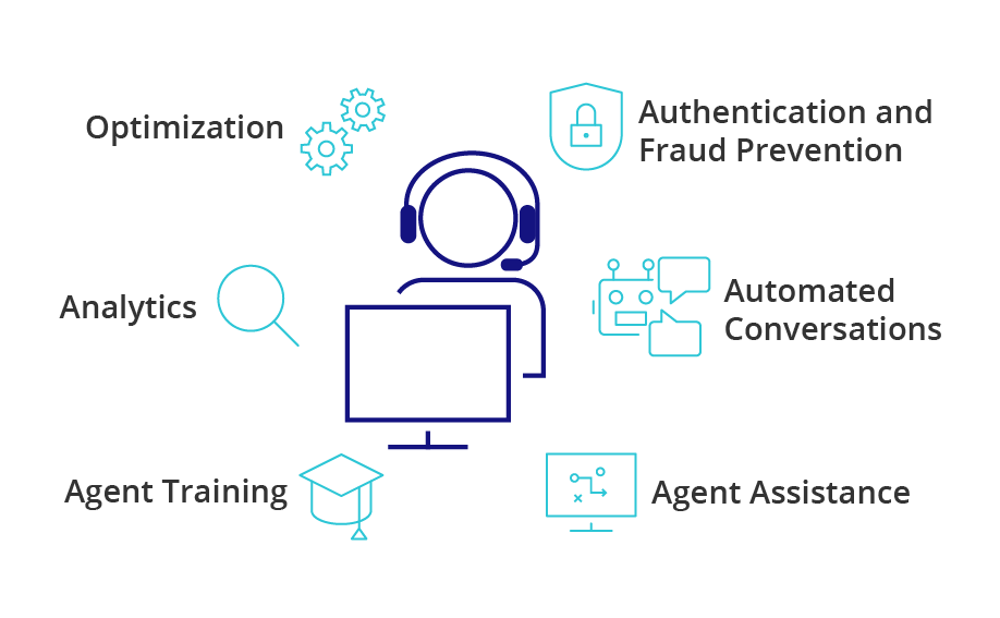 AI is empowering agents